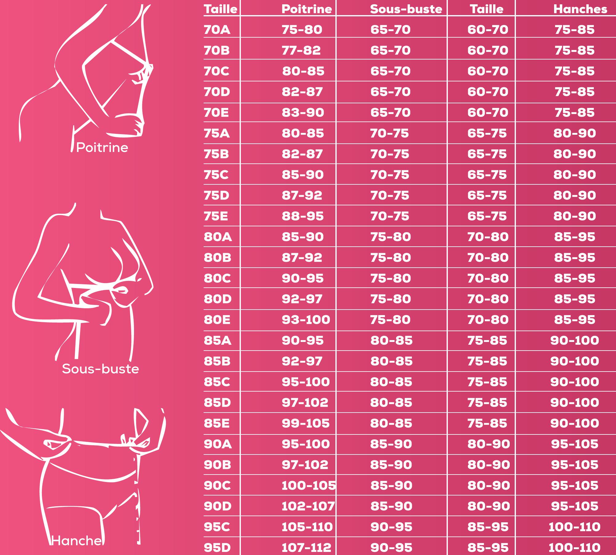 Guide de taille lingerie